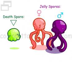 Space Spores Genetic Relation by Slushy-man