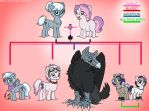 Silverbelle Offspring Chibi-Chart by MustLoveFrogs