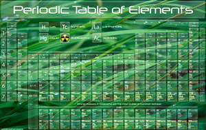 The Glass Periodic Table by nkear5