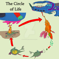 Circle of Life by The-Episiarch