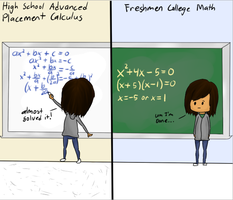 Today's Math by aLameUserName