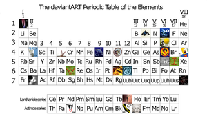 The dA Periodic Table Project by Gordorca