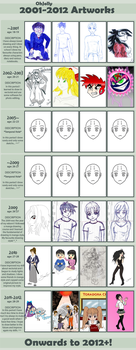 Improvement Meme 2001-2011 by OhJolly