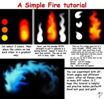 Fire Tutorial by Deathina999