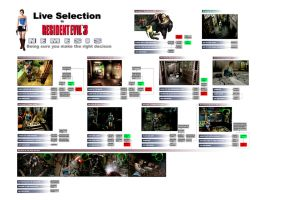 Resident Evil 3 NEMESIS Live Selection Choices by AvaCassandra
