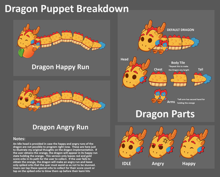 KamiDrop Dev Art : Forever Festival Dragon Puppet by Christina-LY