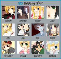 | 2012 Improvement Meme by Roi-tan