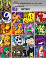 Pokemon Type Meme by AniRichie-Art