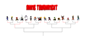 Anime Tournament Standings by dabbido