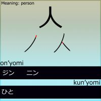 Kanji - Person by LearningJapanese