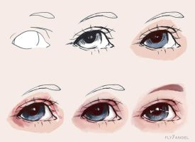 Eye Practice 011214 by fly7angel