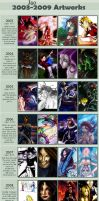 Improvement Meme 2003-2009 by jao