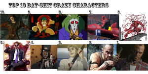 Top 10 Bat Shit Crazy Characters by Popculture-Patron