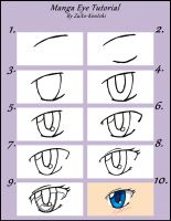 Manga Eye Tutorial - Female by ZaXo-KenIchi