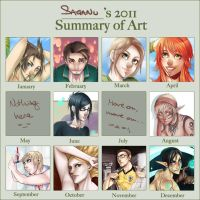 2011 Summary of Art by Saganu