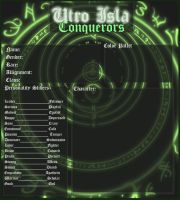 Character Sheet for Utro Isla- Demons by Kach-22