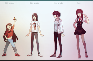 Evolution of Lily by Dragons-Roar