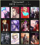 2015 art summary by neonparrot