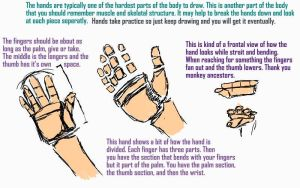 Anime Tutorial No5: The Hand by moonwisher