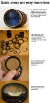 diy macro photography lens by nullboy