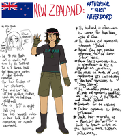 My interpretation of my homeland NZ by melonstyle