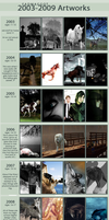 2003-09 Art Progress by fadmaggot