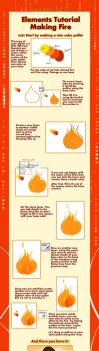 Elements Tutorial: Making Fire by xXEternal-twilightXx