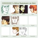 2014 Summary of Art by focusfixated