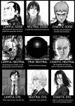 Alignment Chart- Gantz by Gosimmons