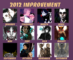 2012 Improvement Meme by feyuca
