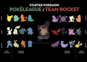 Pokemon World - Starter Pokemon by Zimonini