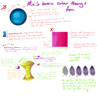 Colour Theory And Form by Dofuuhua