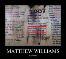 Matthew Williams Is An Alias by TheMightyLilah