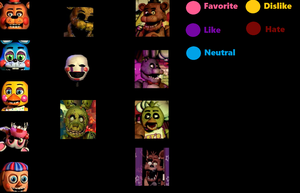 Fnaf Favorite Character meme by The-Painter-Pony