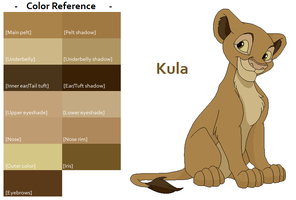 TLK Kula Color Reference by FeralHeartsFan
