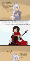 Weiss issues by Tikoriko