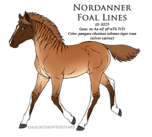 8225 Nordanner design by Ikiuni
