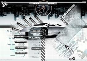 Automotive Magz Contents by IVYangelica