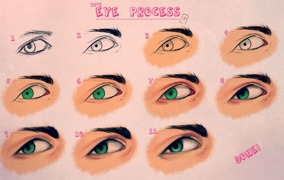 Eye Process by ko-yamii