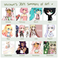 2014 summary of art by unicown
