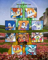 Wizard of Oz Cast ~ Sonic The Hedgehog by 4xEyes1987