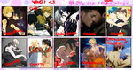 Top 10 yaoi pairings by Viuu