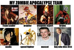 Big K's (Fanmade) Zombie Apocalypse Team by Big-K-2011