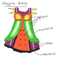 Majora's Mask cosplay dress sketch by scilk