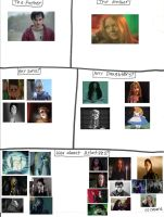 R And Carrie White's family meme by Normanjokerwise