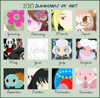 2010 Summary Meme by Burashi
