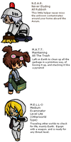 WallE 101 _-DN characters-_ by ikara69