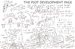 THE PLOT DEVELOPMENT PAGE by Bunni89