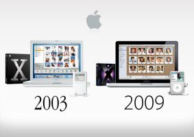 iBook to MacBook by city17