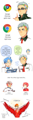 Browsers and their Old logos by Cioccolatodorima